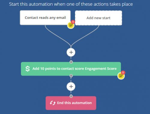 Key Benefits of Marketing Automation for your Business